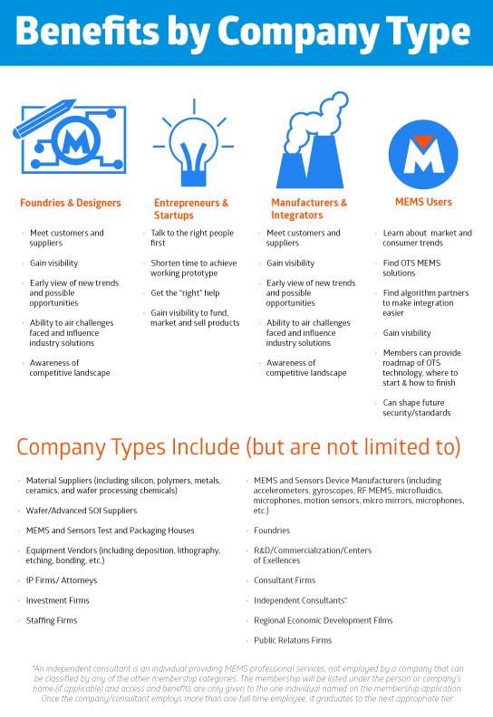 company-type